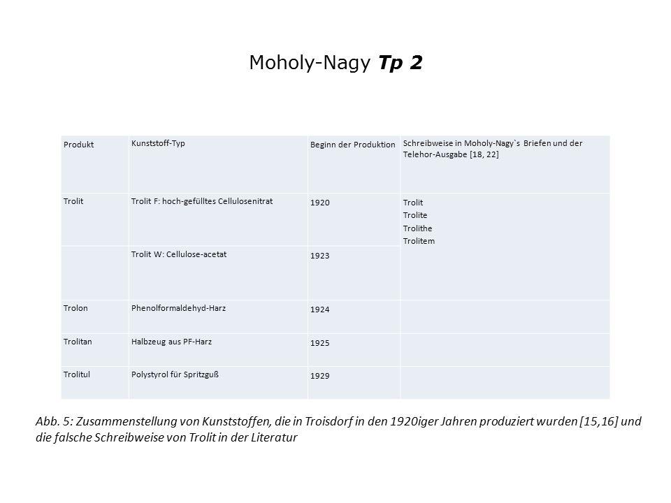 Moholy-Nagy Tp 2 Produkt. Kunststoff-Typ. Beginn der Produktion. Schreibweise in Moholy-Nagy`s Briefen und der Telehor-Ausgabe [18, 22]